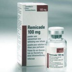 Remicade® (Infliximab)